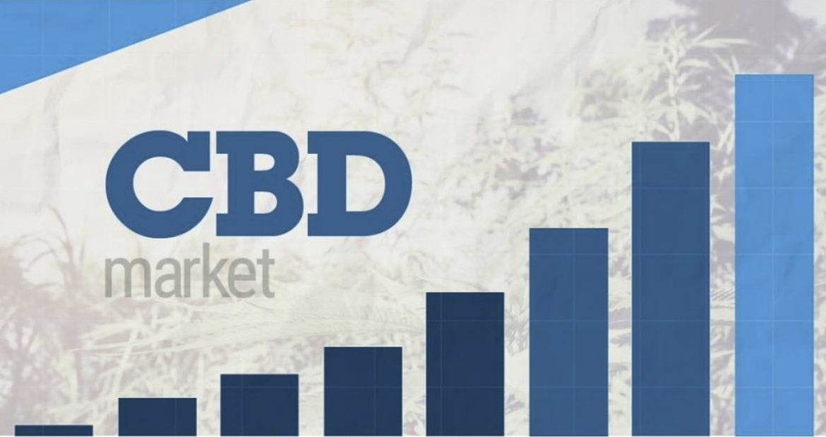SIX PREDICTIONS FOR THE CBD INDUSTRY IN 2019